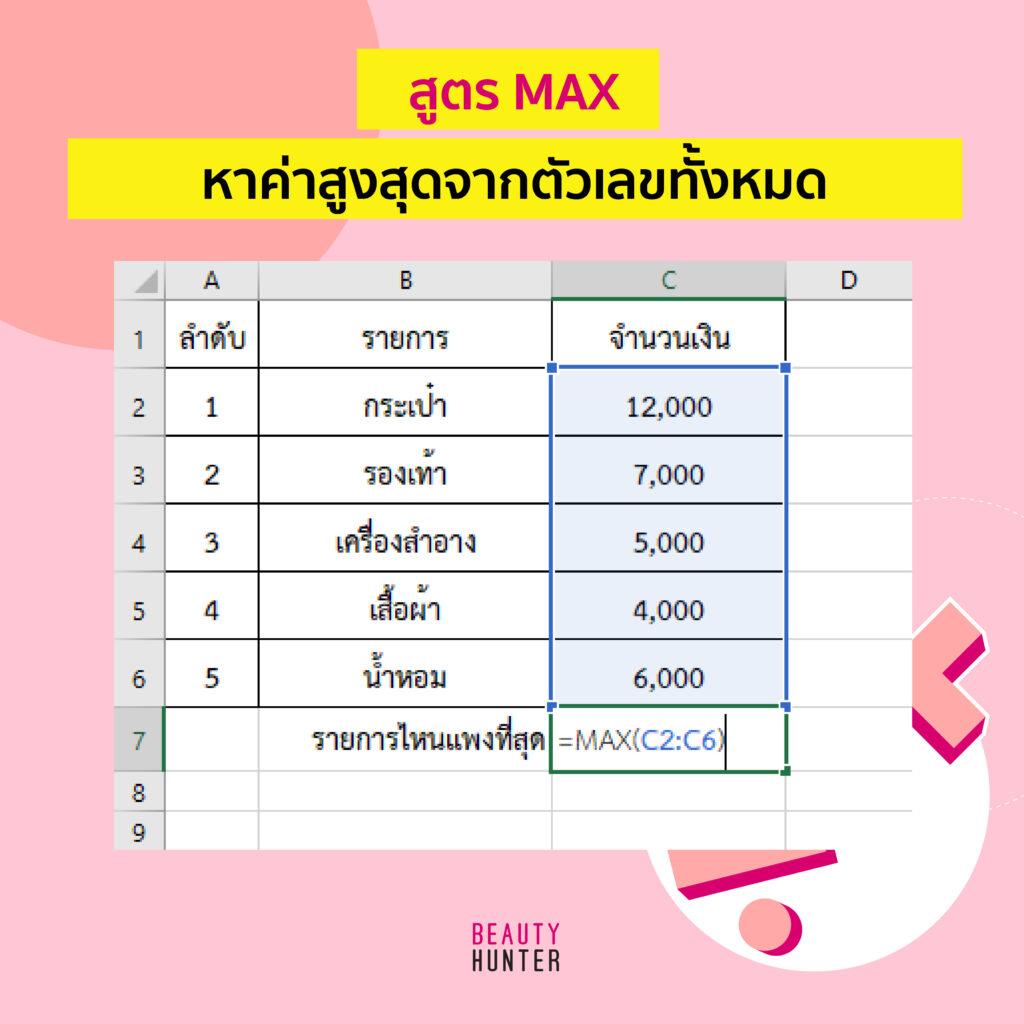 สูตร excel ค่าสูงสุด MAX